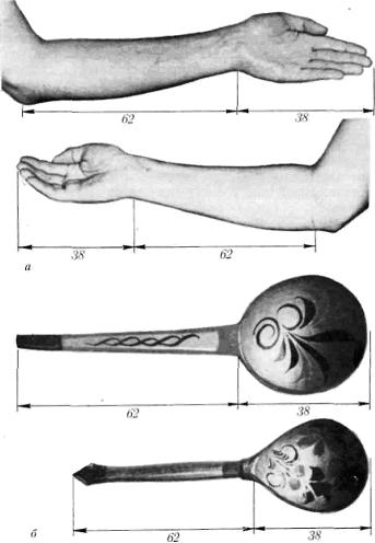 Рука человека, ложка